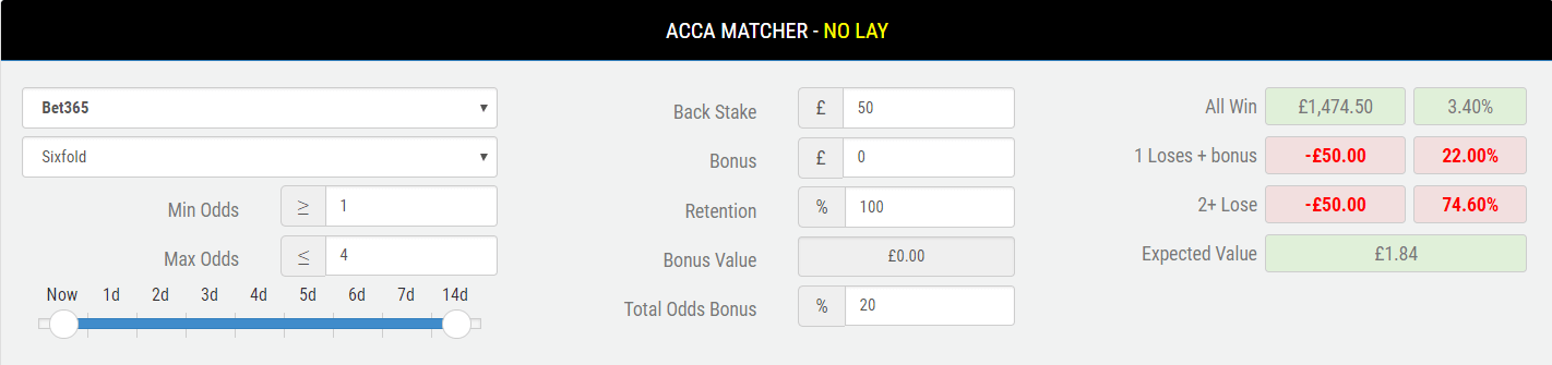 No Lay Acca with Big odds